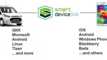 Toyota va installer le système open-source SmartDeviceLink sur ses prochains modèles